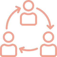 conseil organisation, conduite du changement